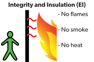 integrity and insulation